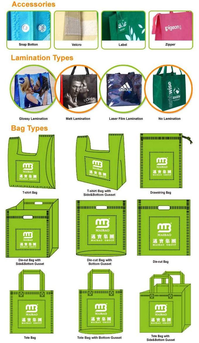 Multi Colored Resuable Laminated Non Woven Bags With Reinforced Handles